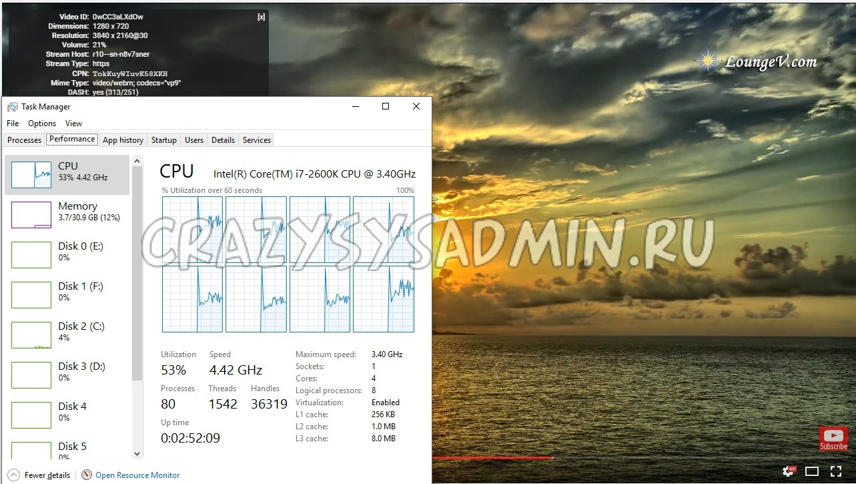 Нагрузка на процессор при воспроизведении ролика в кодеке VP9