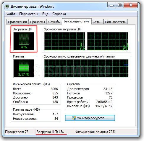 """Вкладка """"Быстродействие"""" для процессора"""